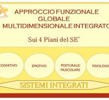 Seminario gratuito di presentazione Ideologia e Metodologia di Accademiapsy: il Sè un sistema integrato